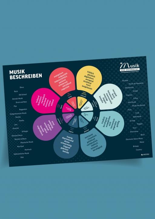 Das Musik und Unterricht – Poster