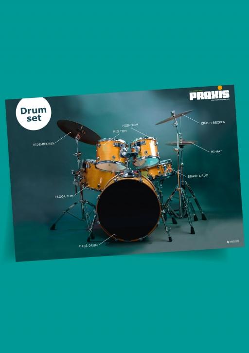 """Das Poster """"Drumset"""" für Ihren Klassenraum"""
